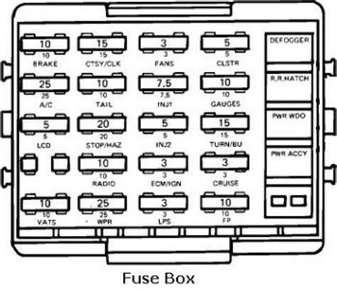 Schematics And Diagrams 1986 Chevrolet Corvette Fuse Box