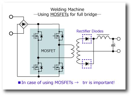 power mosfet diode based limiter for high frequency ultrasound systems power mosfet diode based limiter for high frequency ultrasound systems 28 images inverter