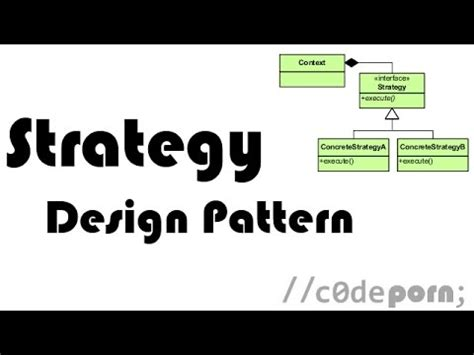 visitor pattern c explained visitor design pattern implementation products doovi