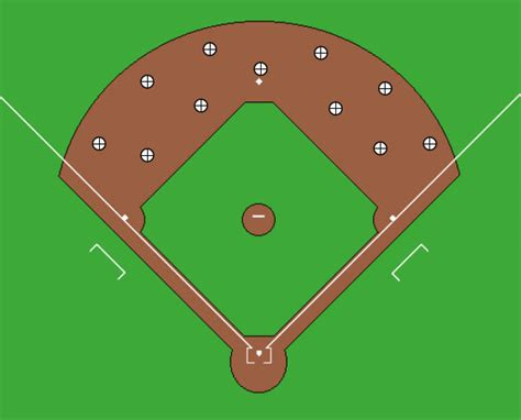 baseball infield diagram how and why to test your infield soil field tips