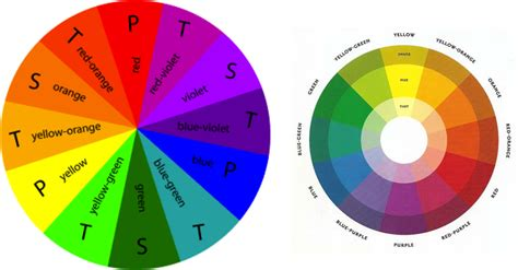 color scheme wheel how to choose a color scheme the basics of color