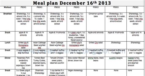 Beast Meal Plan Spreadsheet by Committed To Get Fit Week 1 P90x3 S Progress Update