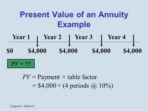 present value of an annuity of 1 in arrears table gary a porter and curtis l norton ppt