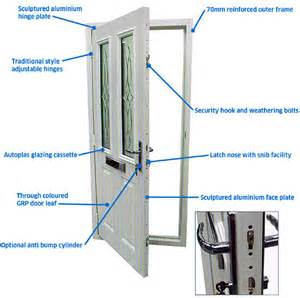 Exterior Door Protection Door Security Front Door Security Uk