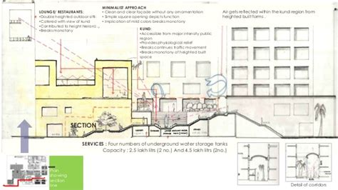 facility layout design case study case study community center design