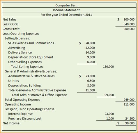 multiple step income statement multistep income statement