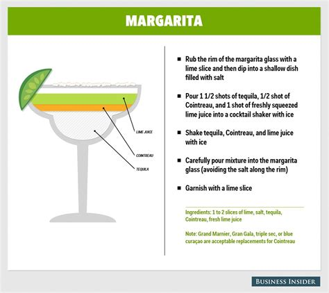 here s the secret to making the perfect margarita business insider