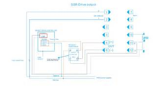 play programmable r soak pid temperature controller box with ssr relay circuit