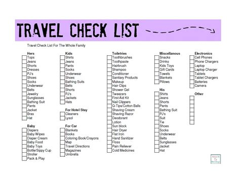 printable travel checklist for family 7 best images of vacation to do list printable printable