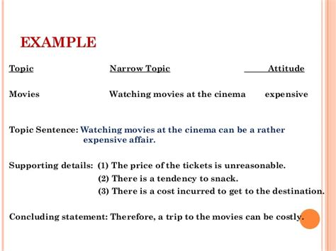 elc 080 writing skill thesis statement topic sentence