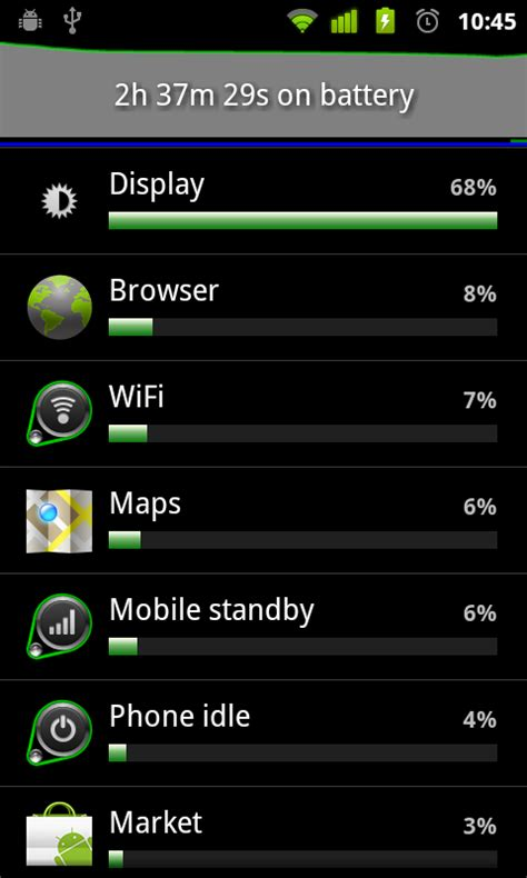 android os high battery usage gingerbread heavy battery use android os high utilisation the open source administrator