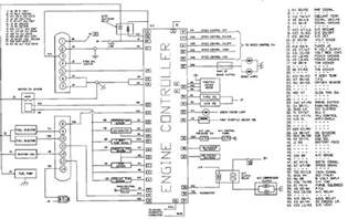 1995 dodge truck wiring diagram 1995 truck free wiring diagrams