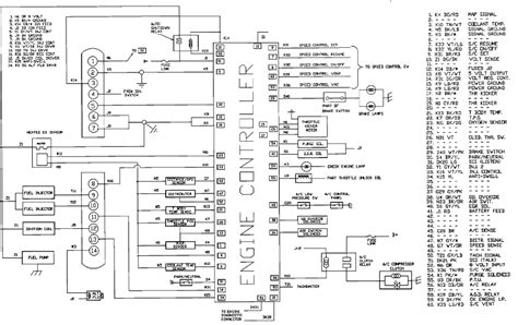2001 dodge ram headlight switch wiring diagram 94 dodge