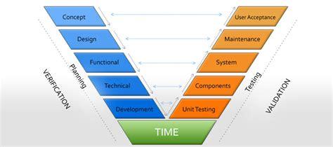 test pattern validation user guide scrum academy international agile tester foundation
