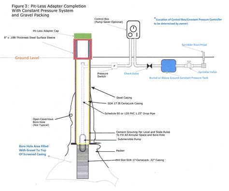 water well piping diagram well water systems diagram whisenant lyle water services