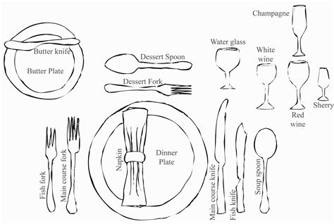 proper way to set a table for dinner the basics of setting a proper table beatrix