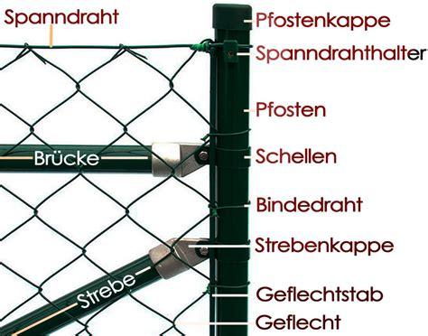 Maschendrahtzaun Bauen Anleitung by Maschendrahtzaun Bauen My