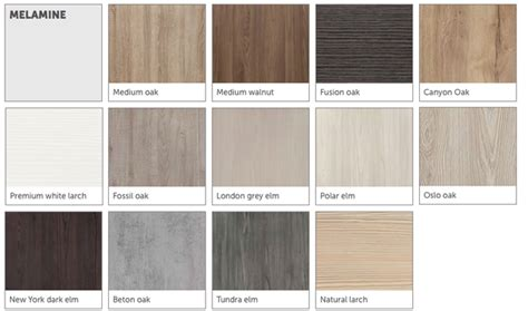 melamine sheets for cabinets image gallery melamine wood