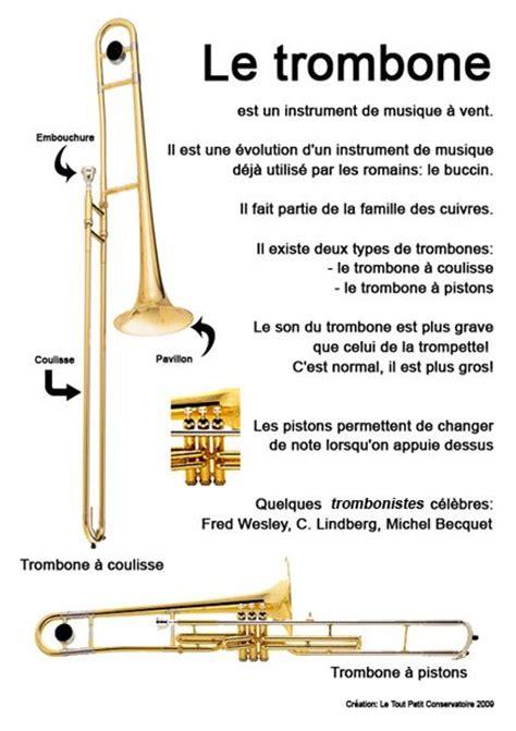sous les vents de 2290357243 le trombone instrument de musique 224 vent dessins