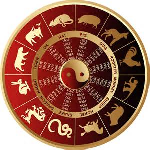 Horoscope compatibility between signs my astrology blog