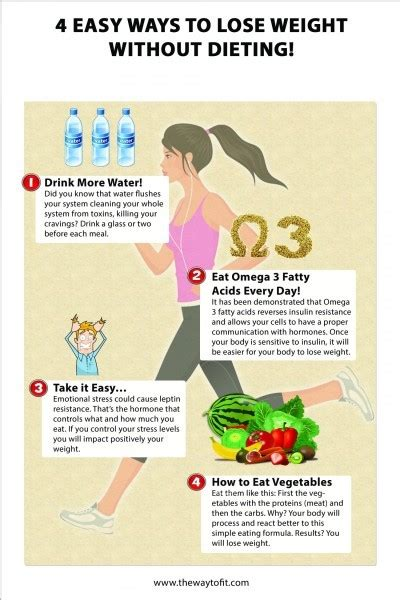 ways lose weight fast images usseek