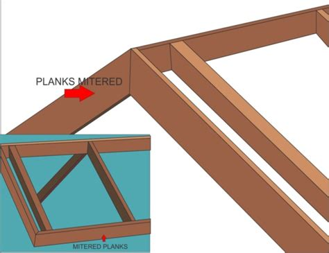 Building A Gable Roof How To Build A Gable Roof