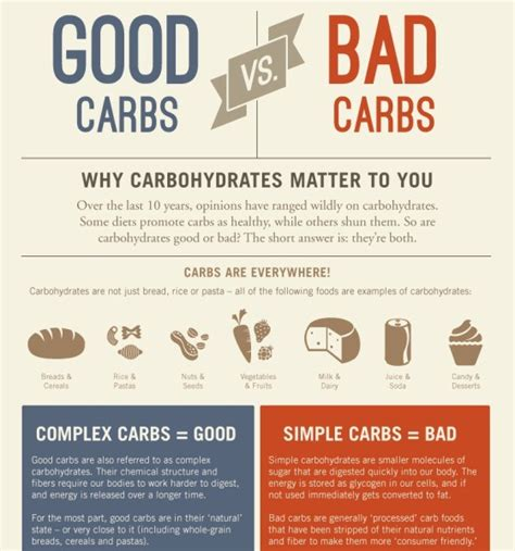 carbohydrates not to eat carbs vs bad carbs