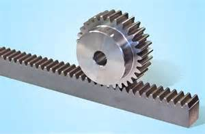 gearing systems rack and pinion