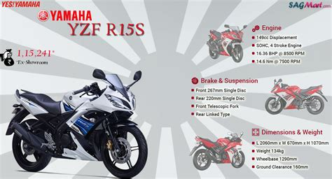 Yamaha Yzf R15 S yamaha yzf r15 s disc bs iv price india specifications