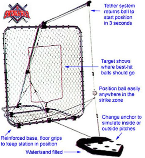swing away baseball swingaway 2000 hitting station baseball training aid