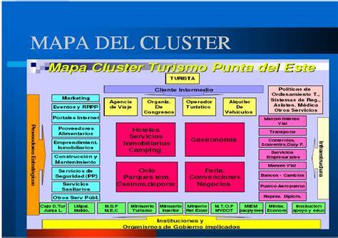 cadenas sociales productivas comercio exterior cluster y cadenas productivas del turismo