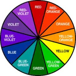 what is corrective color your guide to color correction concealers perez vogue