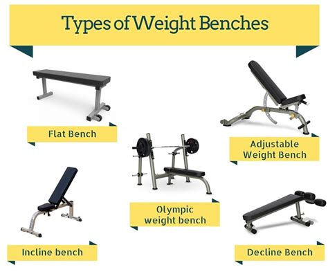good bench press weight for body weight 25 b 228 sta weight benches id 233 erna p 229 pinterest reverse