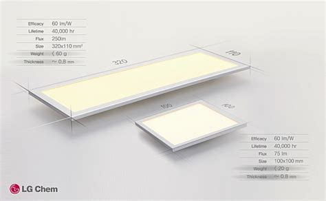 lg oled light panel price oled lighting lg chem drops prices while acuity adds