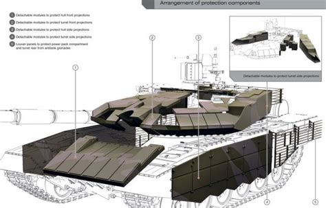 Panzerkf 1 72 Armor Russian Gun Missle Tank T 90s Paketho T90c Mili indian army armored vehicles page 54 indian defence forum