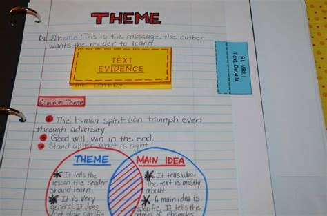 themes for reading response 25 best interactive reading journals ideas on pinterest