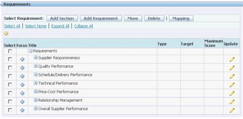 Supplier Delivery Performance Excel Template Oracle Supplier Management Implementation And Administration Guide