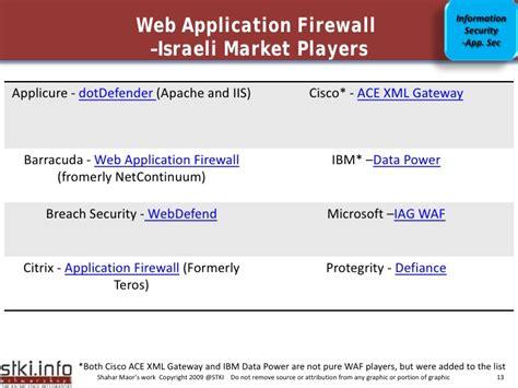 web application firewall cisco images