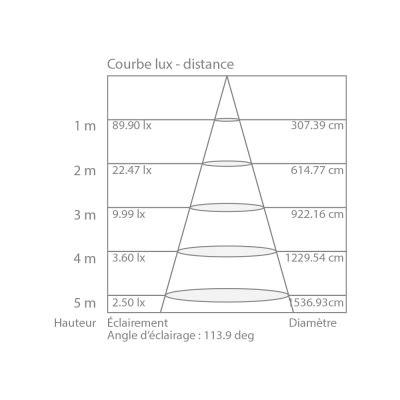 Lu Led Atn luminaires d 233 coratifs led r 233 glettes led r 233 glette led 200