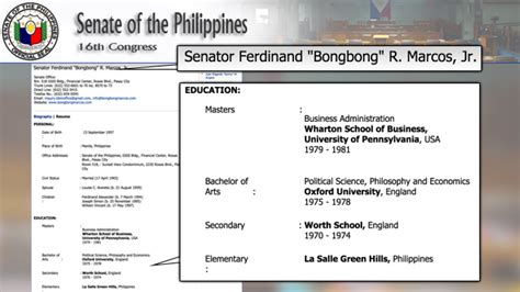 Wharton Mba Finance Course by Exclusive Did Bongbong Marcos Lie About Oxford Wharton