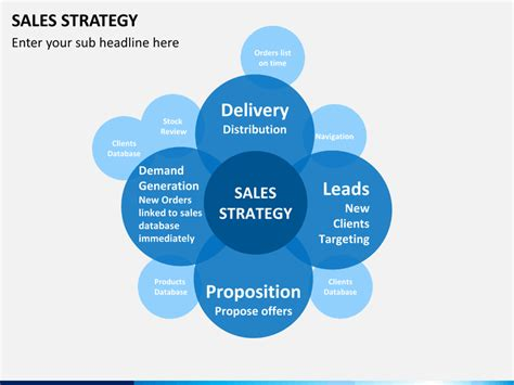 Sales Strategy Powerpoint Template Sketchbubble Sales Plan Template Powerpoint