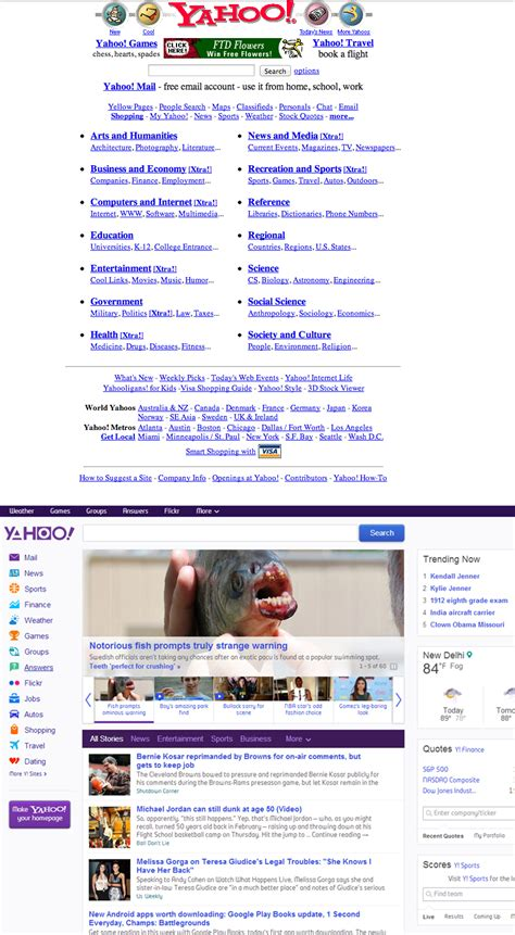 best earbuds 2013 yahoo how the websites looked in 1998 honeytech