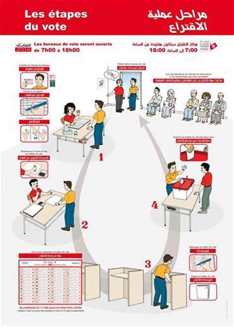 comment connaitre bureau de vote comment connaitre bureau de vote 28 images votez a