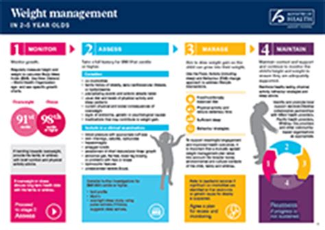 weight management nz weight management in 2 5 year olds ministry of health nz
