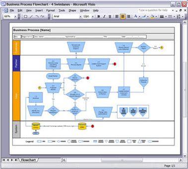 visio courses course intro to microsoft visio in belfast