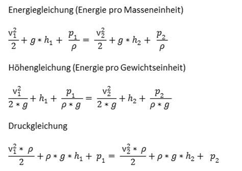 Bernoulli Scformula str 246 mungstechnik formelsammlung u berechnungsprogramme