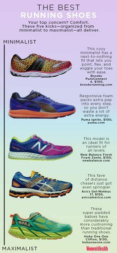 best type of running shoes best running shoes for flat for in 2015