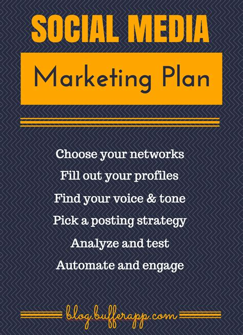social media marketing step by step for advertising your business on instagram linkedin and various other platforms books how to create a social media marketing plan from scratch