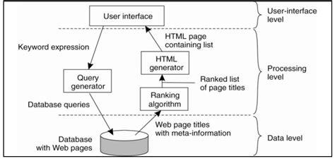 communication sistem terdistribusi skripsi teknik arsitektur sistem terdistribusi skripsi teknik informatika