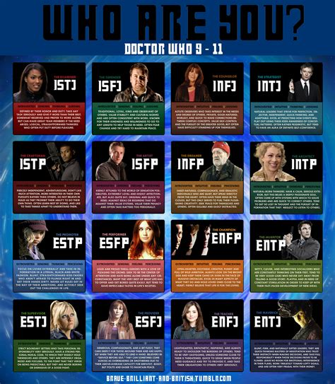film personality quiz which doctor who character are you myers briggs by